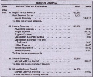 Closing entries derived from the adjusted trial balanceClosing entries derived from the adjusted trial balance