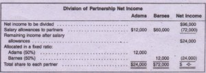 Division of Partnership Net Income