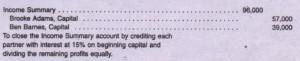 Each partner's capital account
