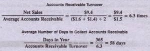 Evaluating the Quality of Accounts Receivable