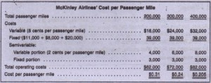 Note descres In cost per