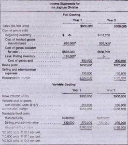 income stetment