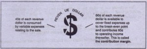 preven UE dollar